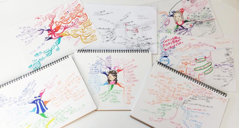 自分をデザインできる人を増やす講師関亜紗子_マインドマップ2