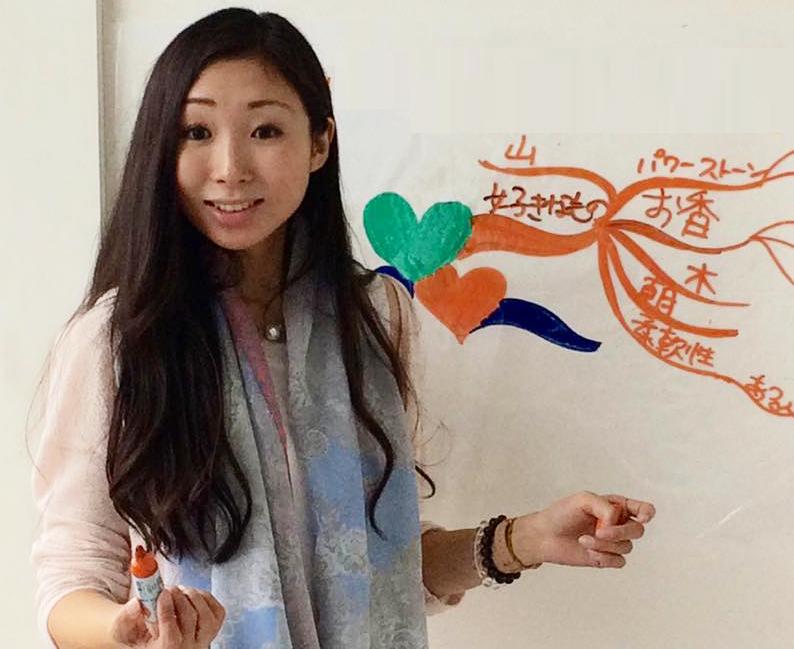 自分をデザインできる人を増やす講師関亜紗子_マインドマップ4